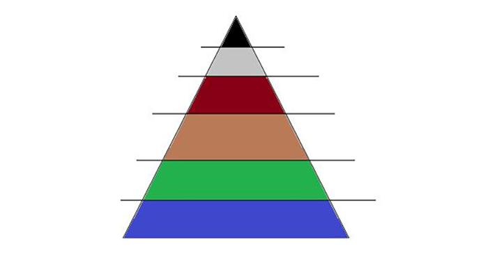 Piramide Condominial