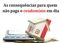 Consequências do inadimplemento condominial